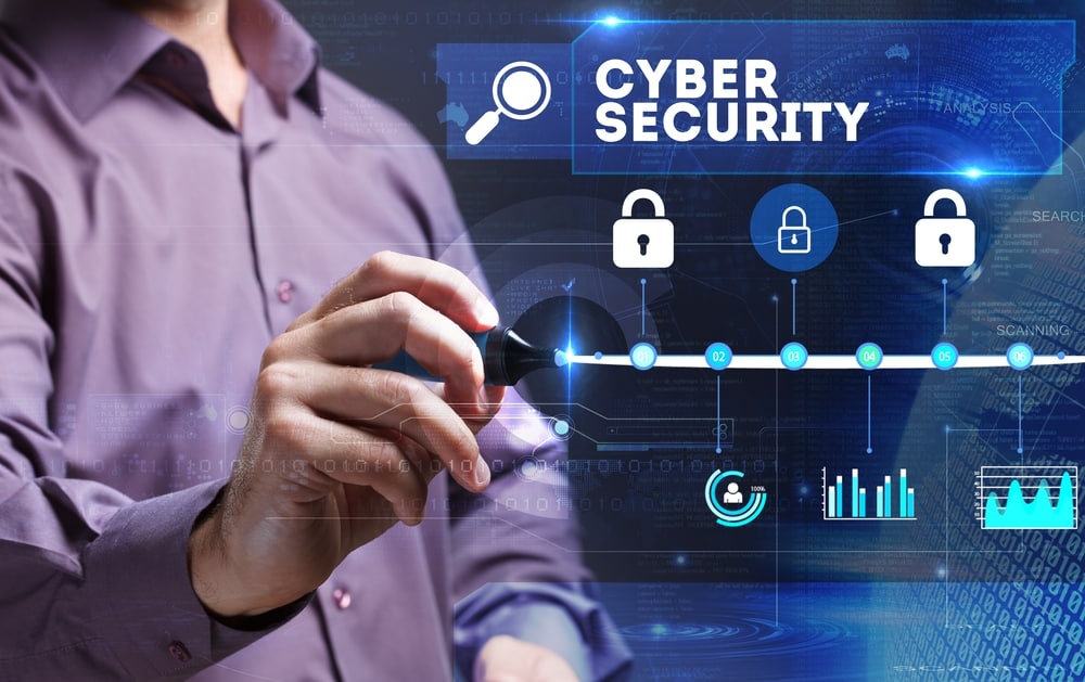 5 Questions to Evaluate Your Cyber Security Risk